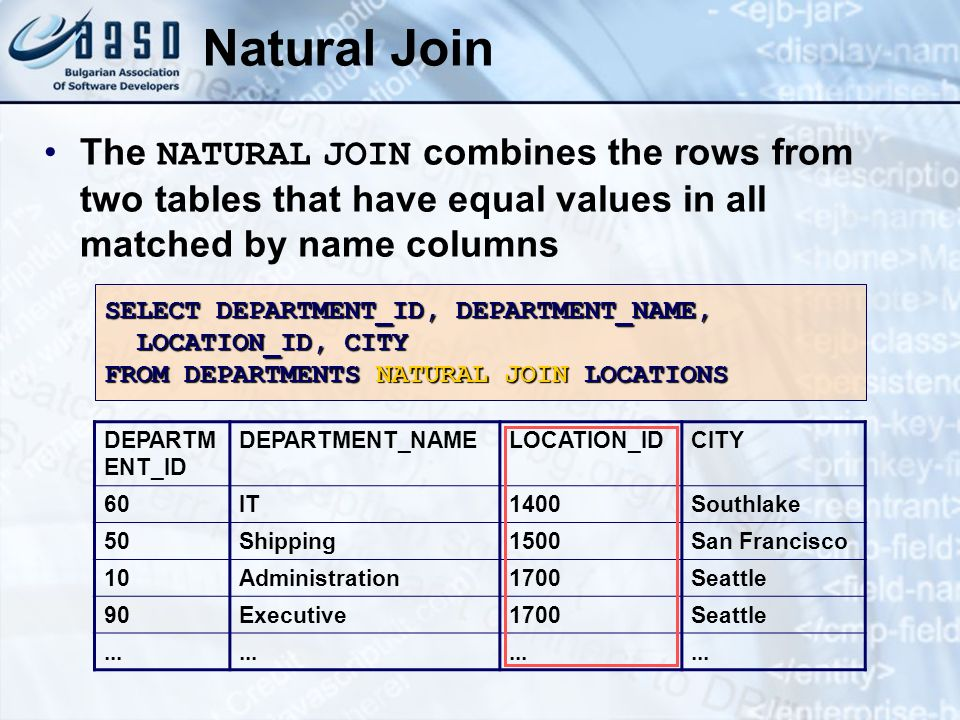 * 07/16/96. Natural Join. The NATURAL JOIN combines the rows from two tables that have equal values in all matched by name columns.