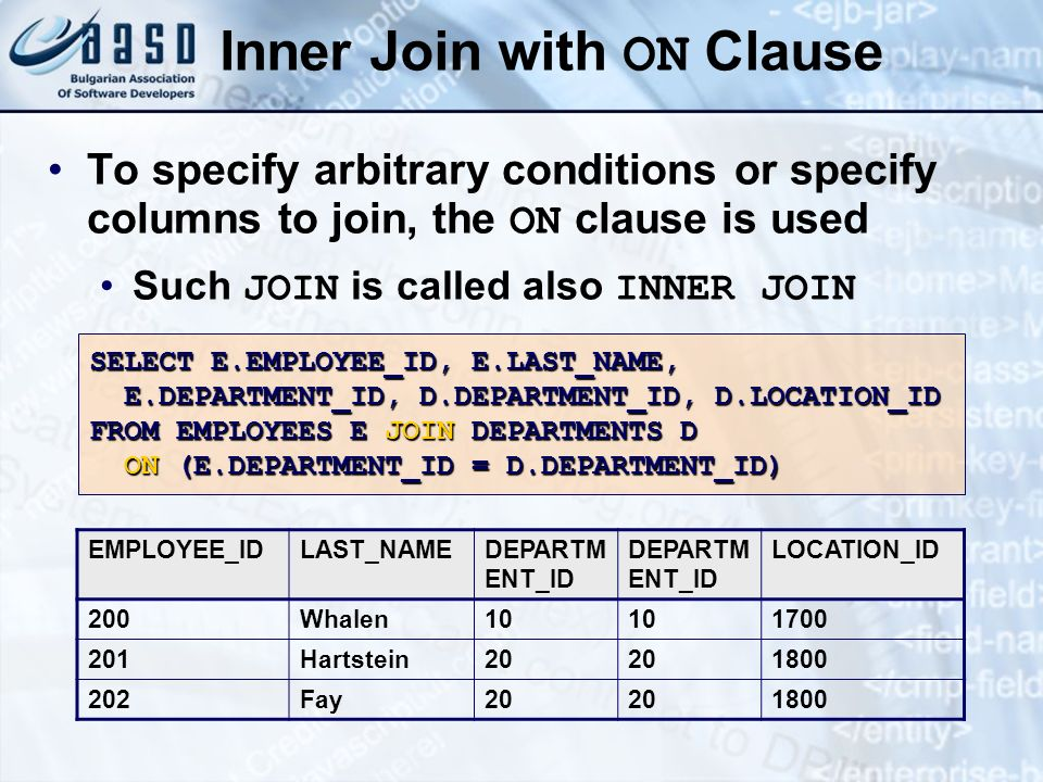 Inner Join with ON Clause