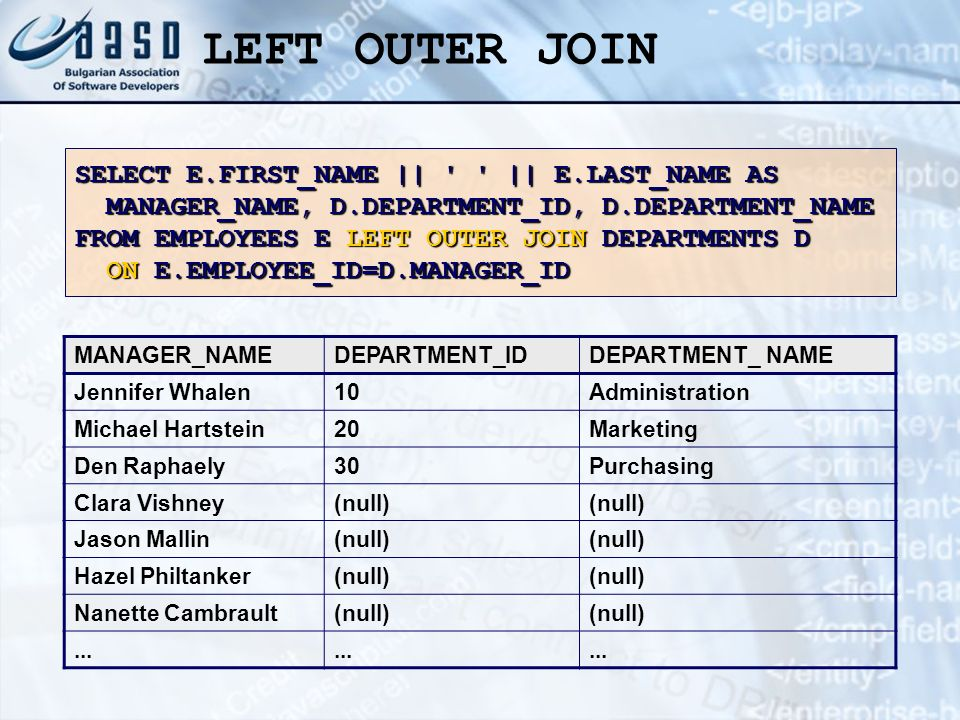 LEFT OUTER JOIN SELECT E.FIRST_NAME || || E.LAST_NAME AS