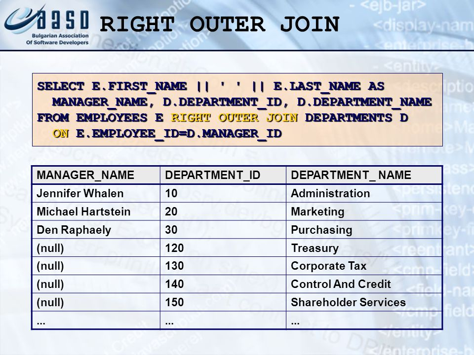 RIGHT OUTER JOIN SELECT E.FIRST_NAME || || E.LAST_NAME AS
