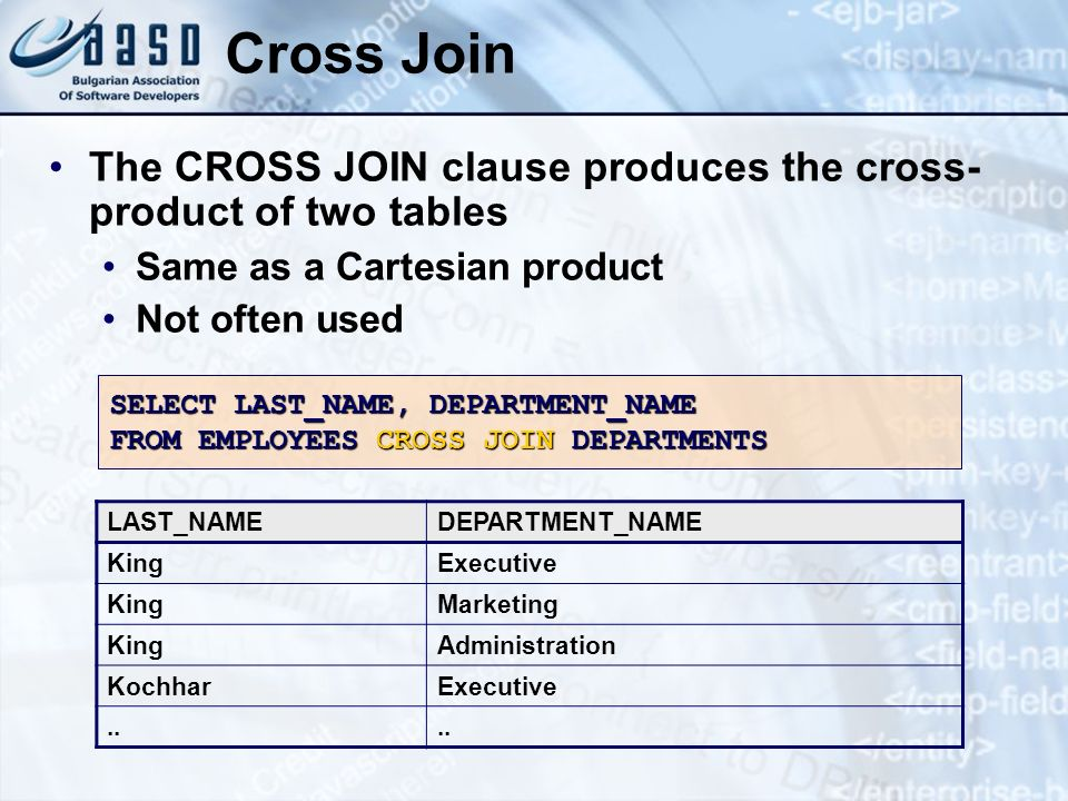 * 07/16/96. Cross Join. The CROSS JOIN clause produces the cross-product of two tables. Same as a Cartesian product.