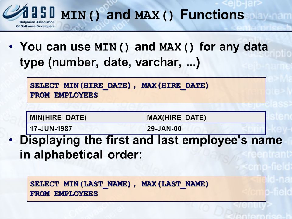 MIN() and MAX() Functions