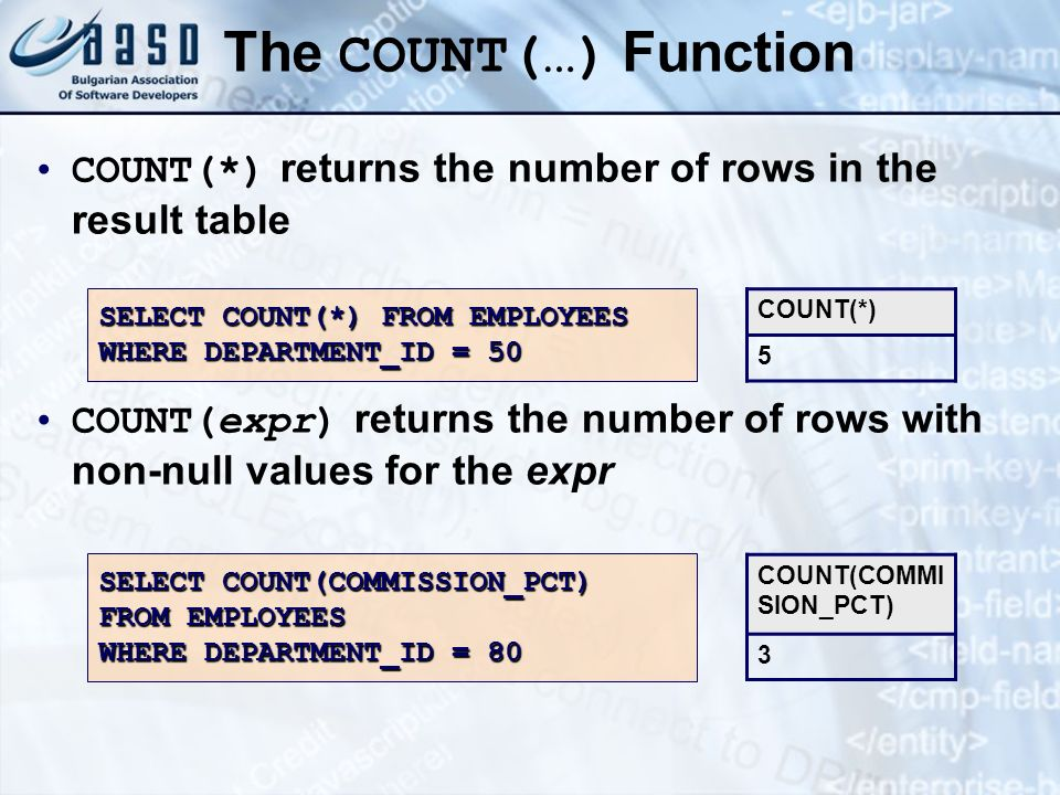 * 07/16/96. The COUNT(…) Function. COUNT(*) returns the number of rows in the result table.