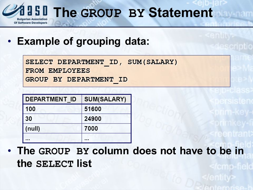 The GROUP BY Statement Example of grouping data: