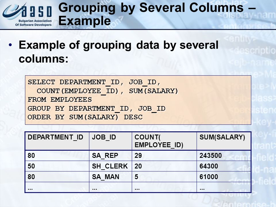Grouping by Several Columns – Example