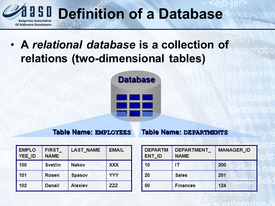 Definition of a Database