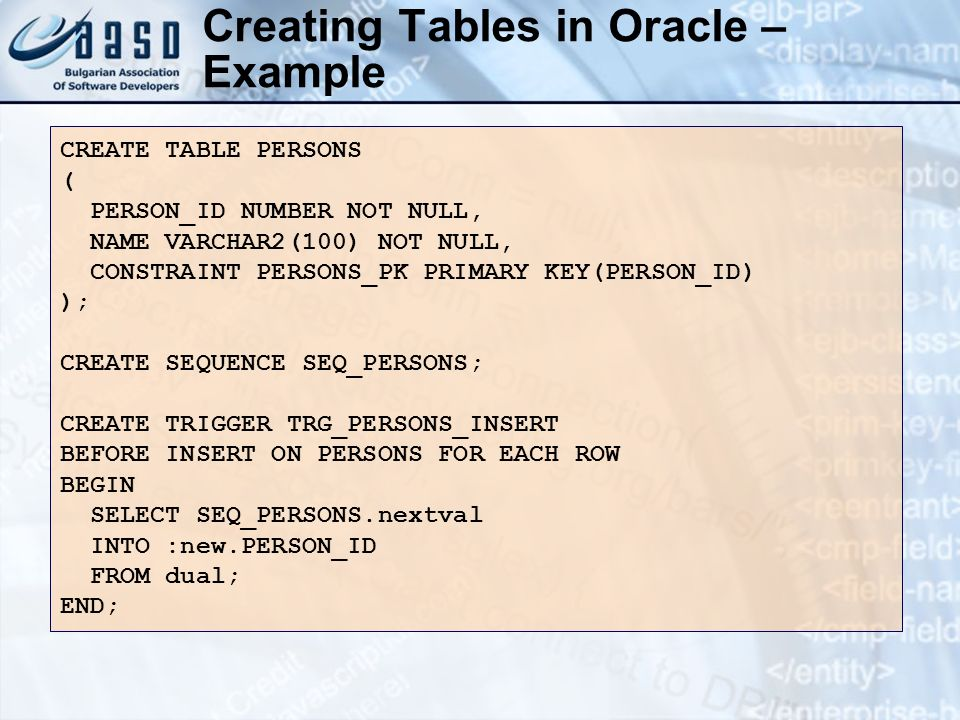 Creating Tables in Oracle – Example