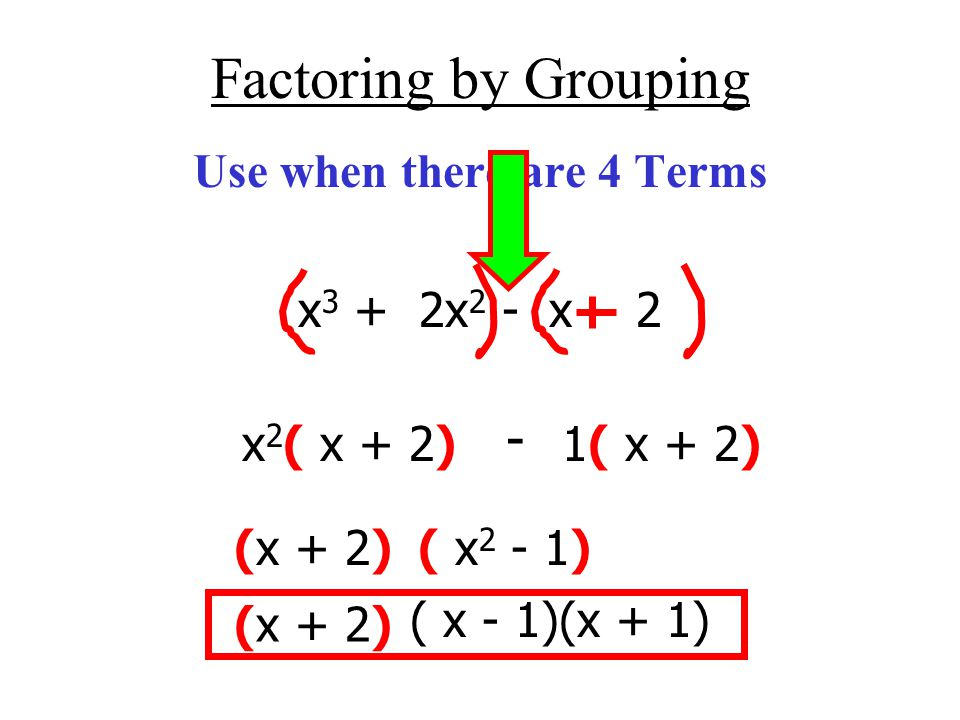 Use when there are 4 Terms x3 + 2x2 - x - 2