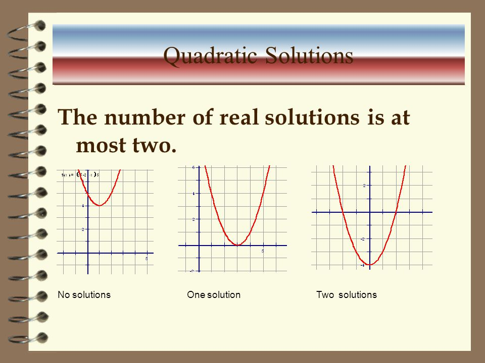 Quadratic Solutions The number of real solutions is at most two.