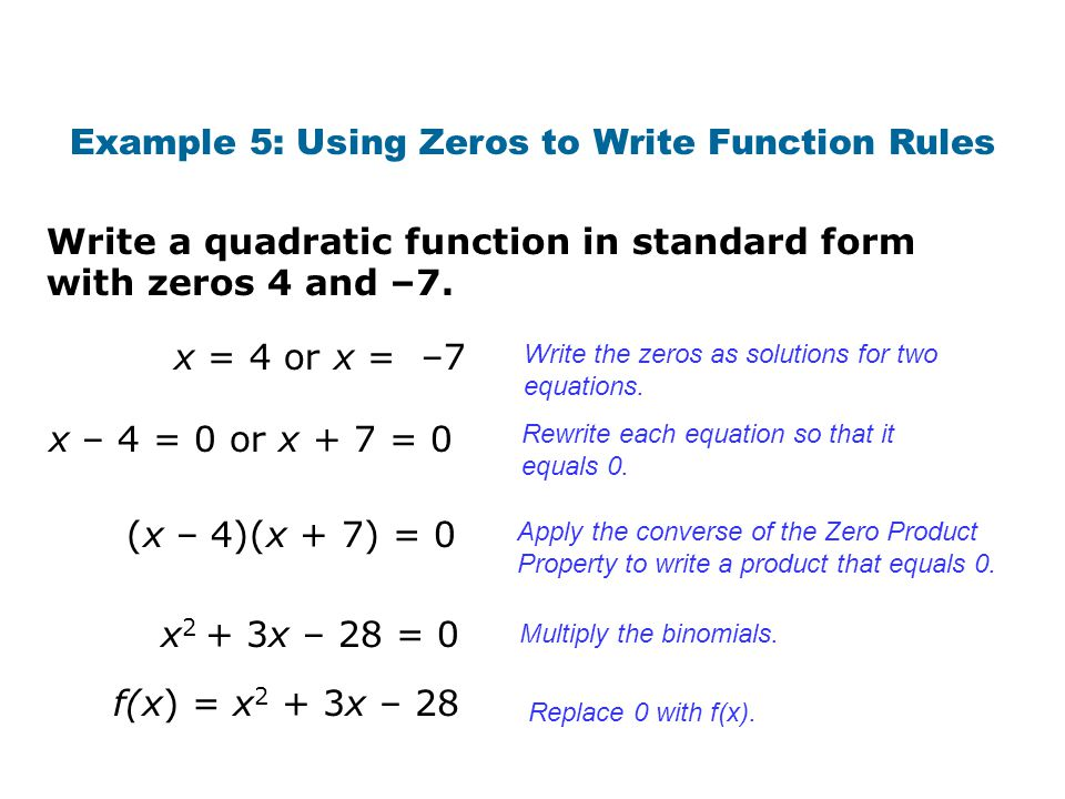 Example 5: Using Zeros to Write Function Rules
