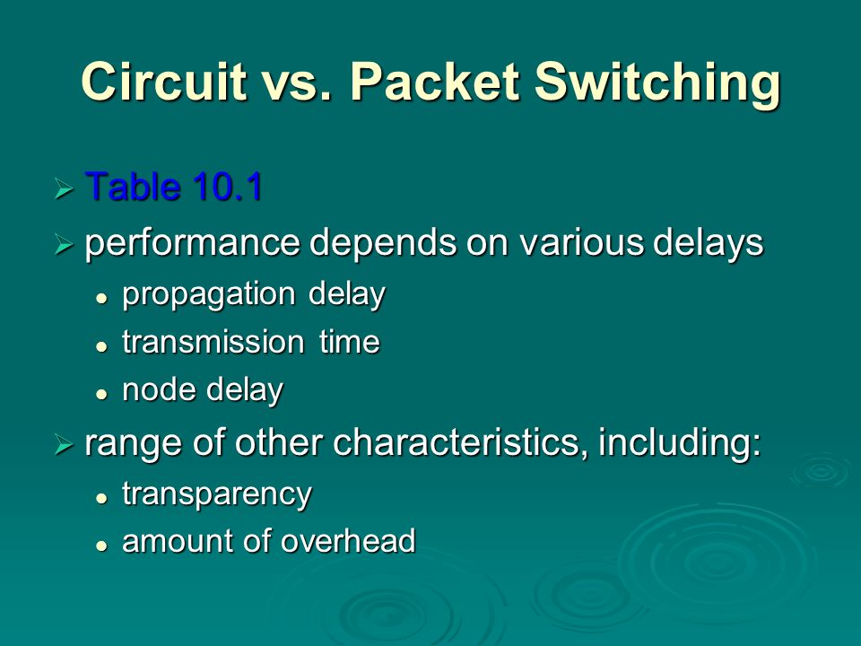 Circuit vs. Packet Switching