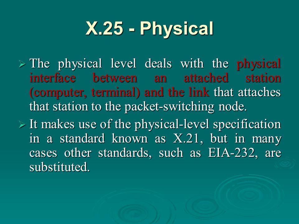X.25 - Physical