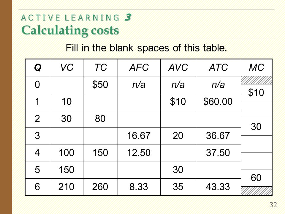 A C T I V E L E A R N I N G 3 Calculating costs