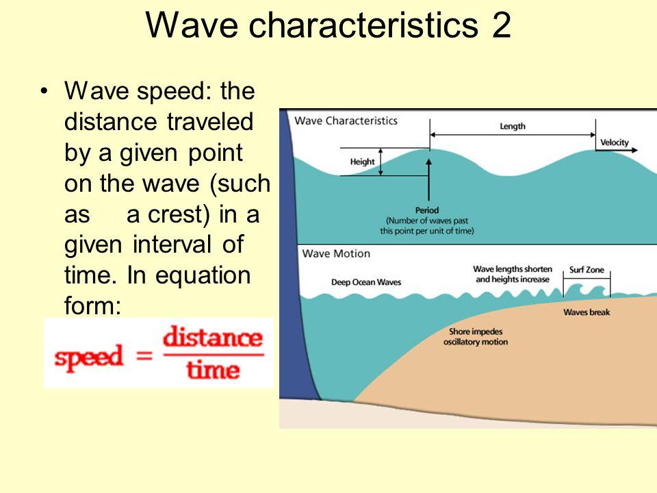 Wave characteristics 2