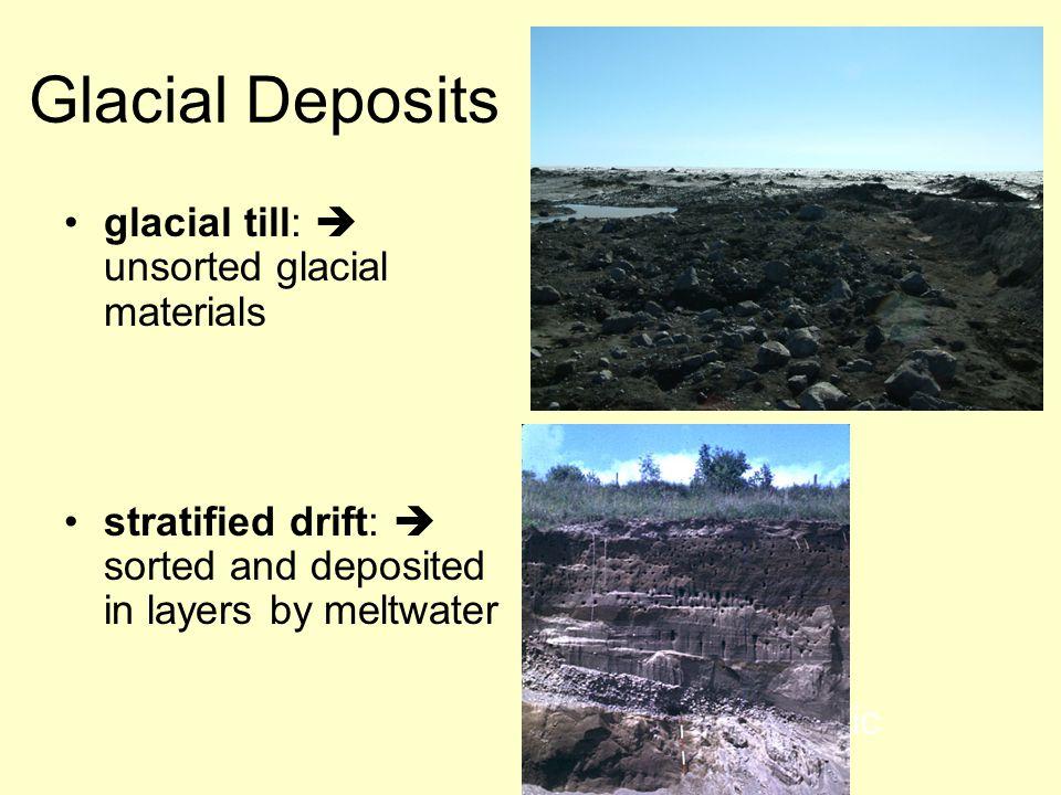 Glacial Deposits glacial till:  unsorted glacial materials