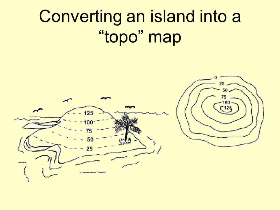 Converting an island into a topo map