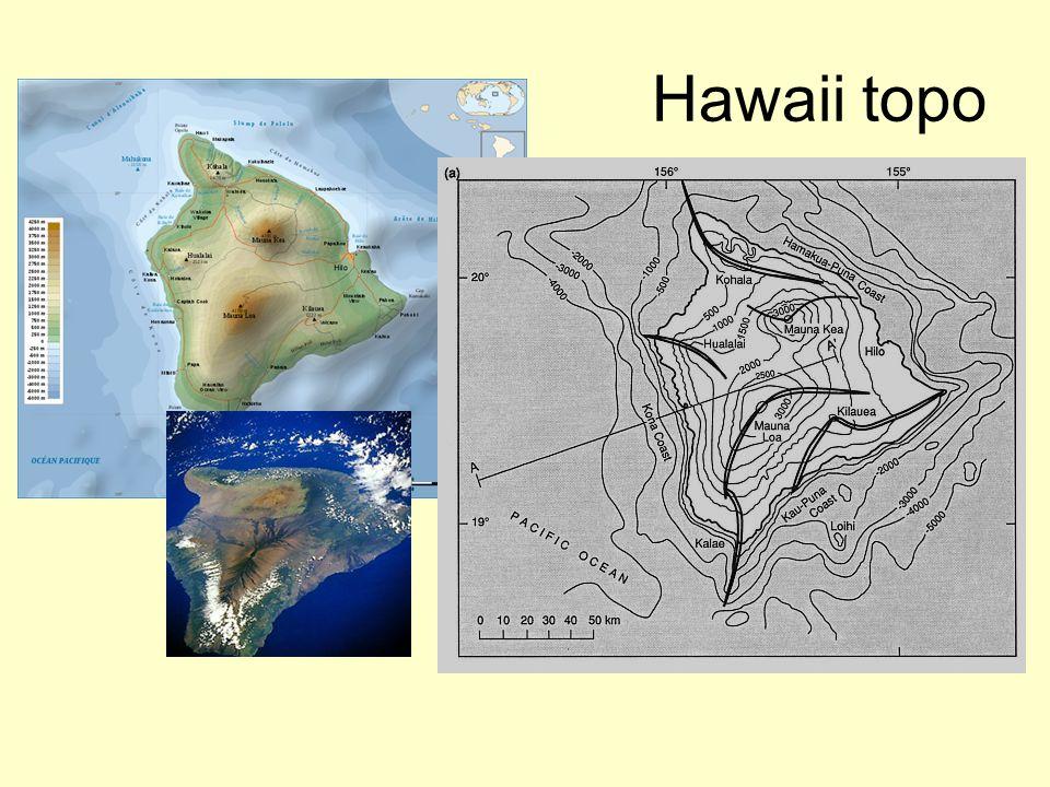 Hawaii topo