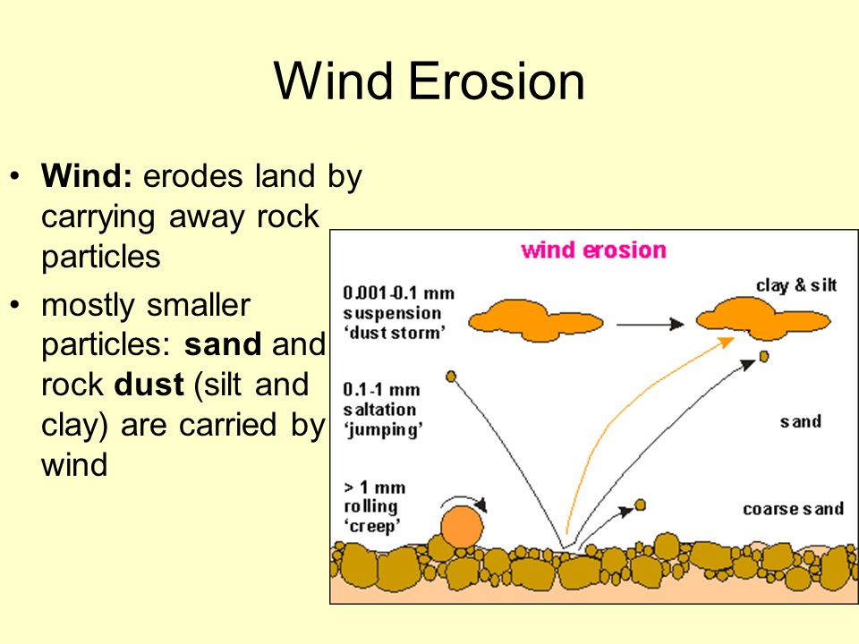 Wind Erosion Wind: erodes land by carrying away rock particles