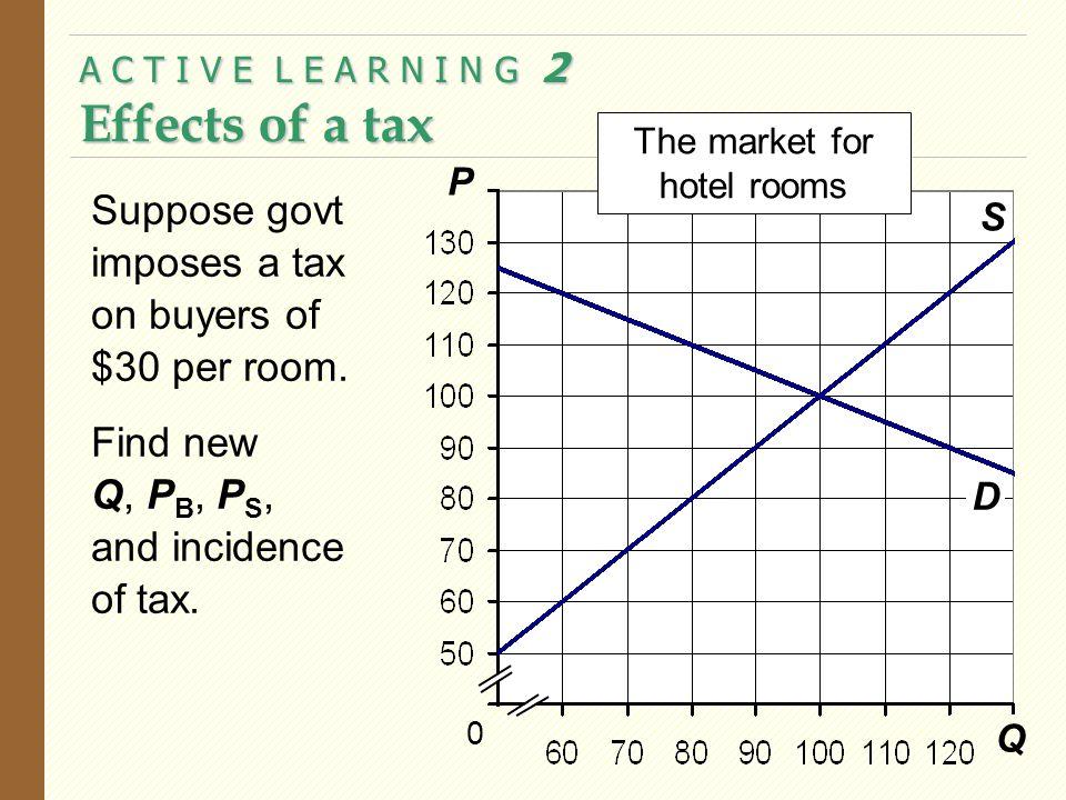 A C T I V E L E A R N I N G 2 Effects of a tax