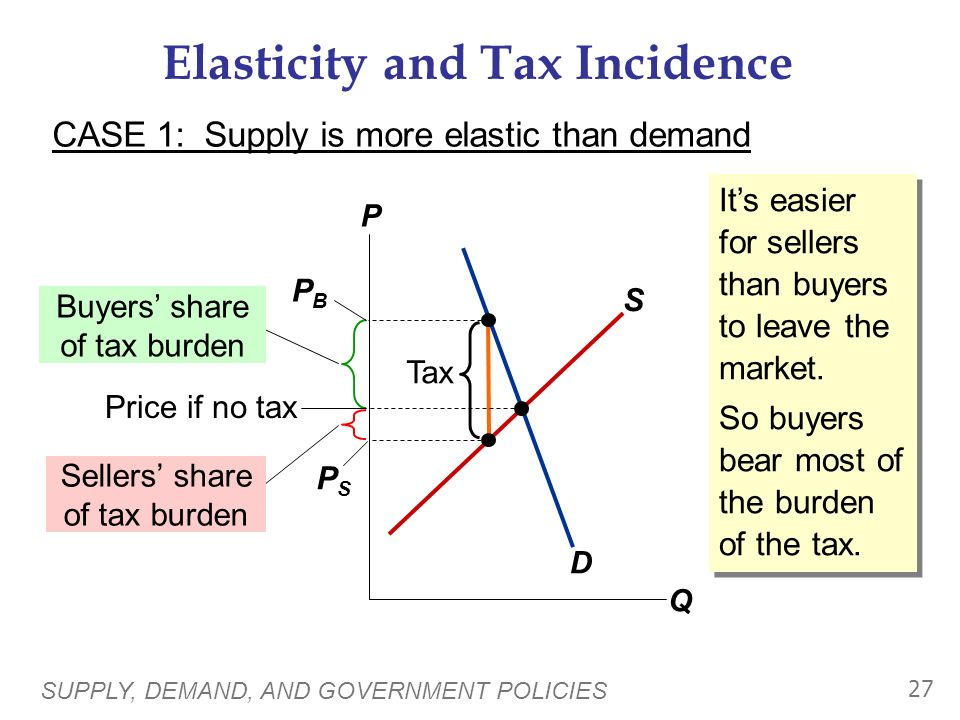 Elasticity and Tax Incidence