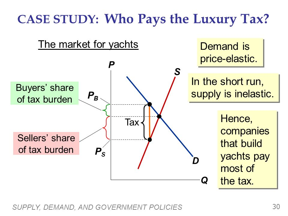 CASE STUDY: Who Pays the Luxury Tax
