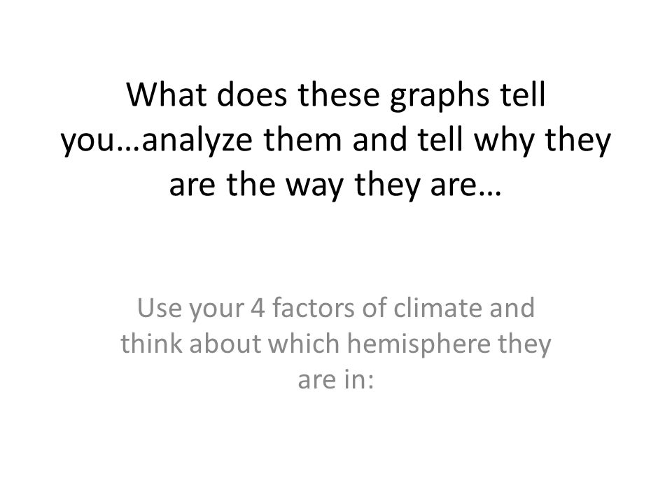 What does these graphs tell you…analyze them and tell why they are the way they are…