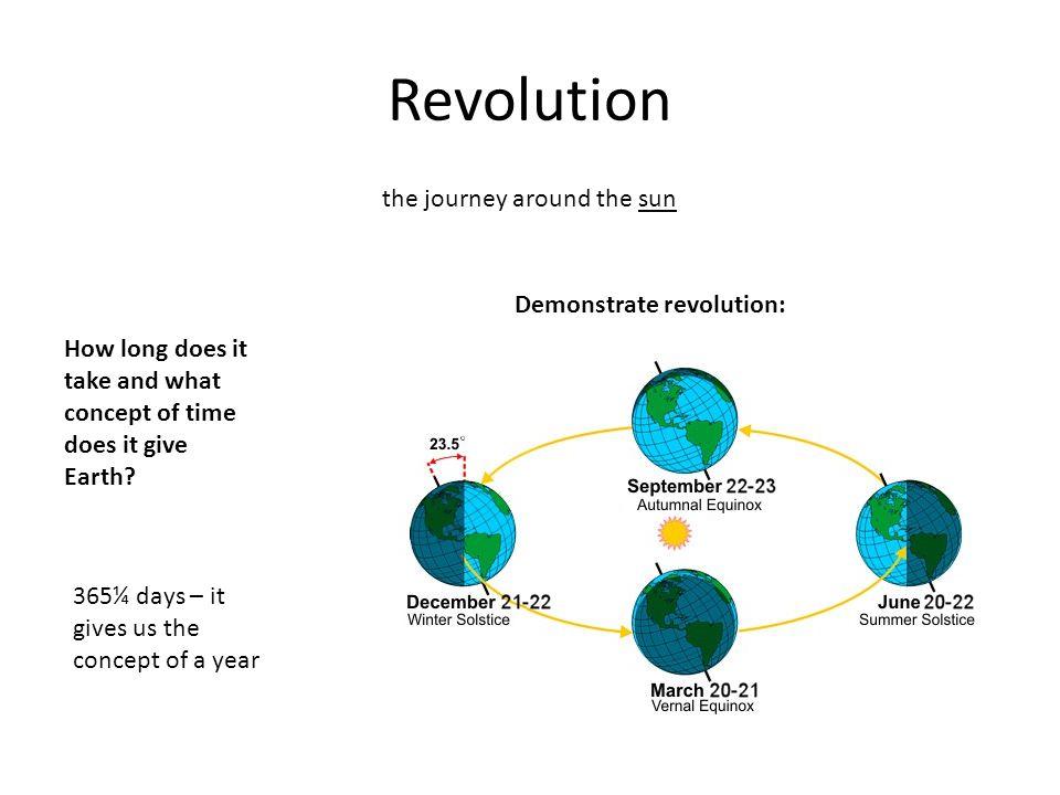 Revolution the journey around the sun Demonstrate revolution: