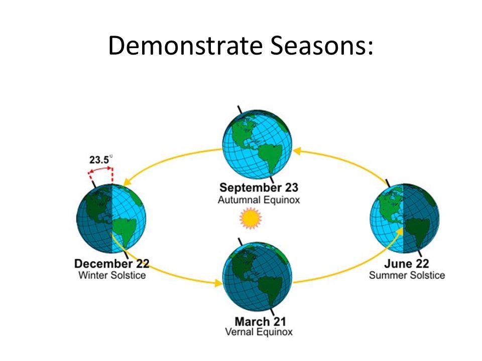 Demonstrate Seasons: