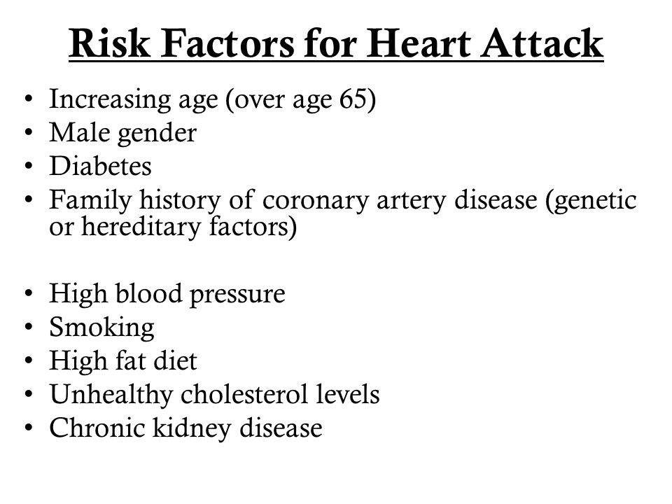 Risk Factors for Heart Attack