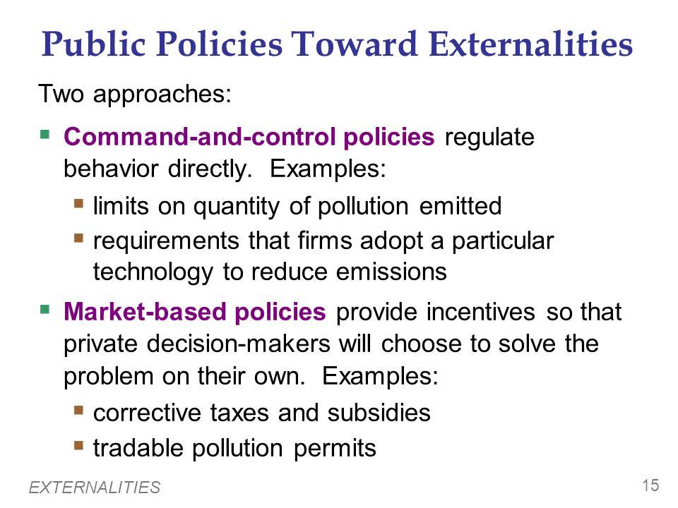 Public Policies Toward Externalities
