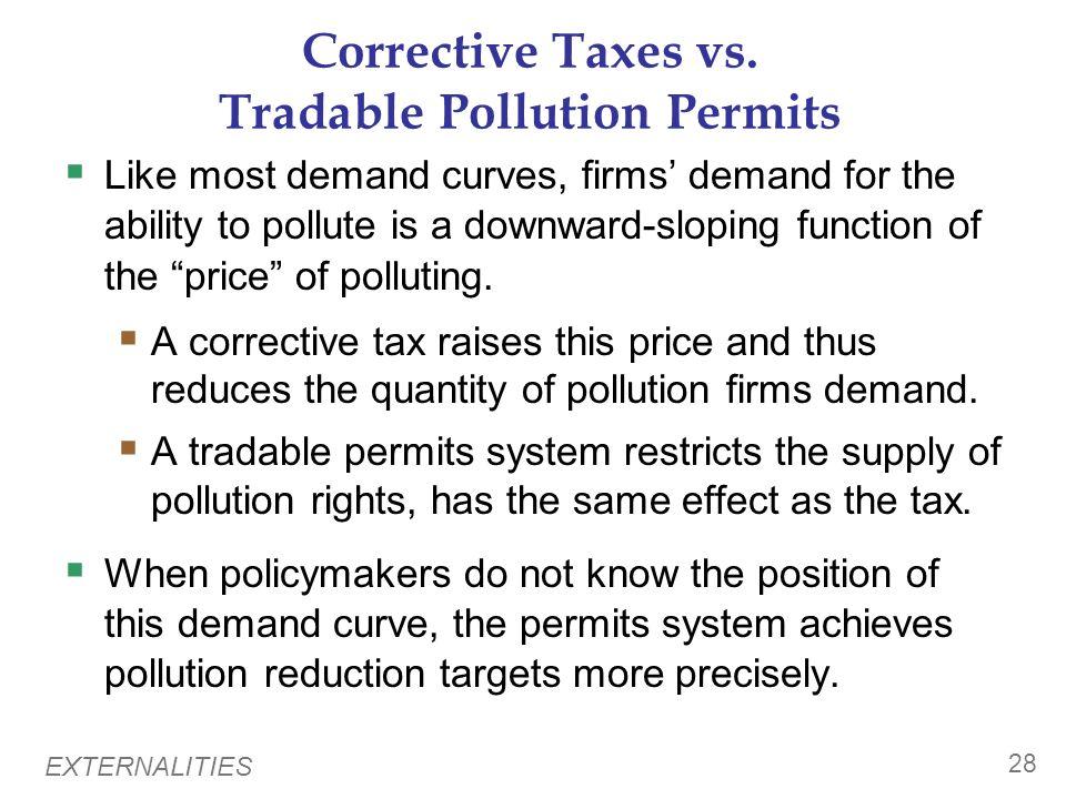 Corrective Taxes vs. Tradable Pollution Permits