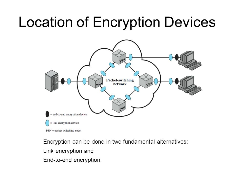 Location of Encryption Devices