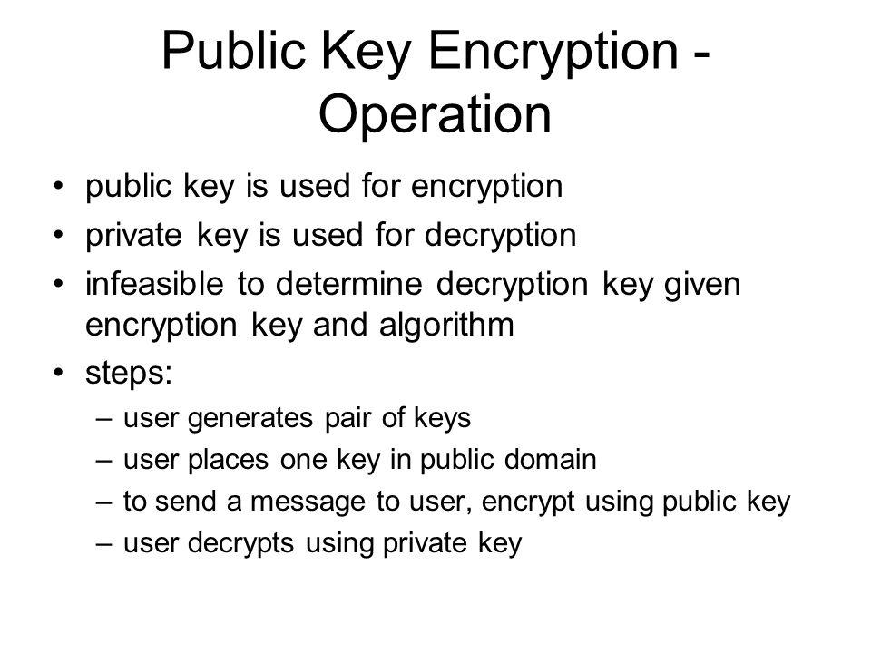 Public Key Encryption - Operation
