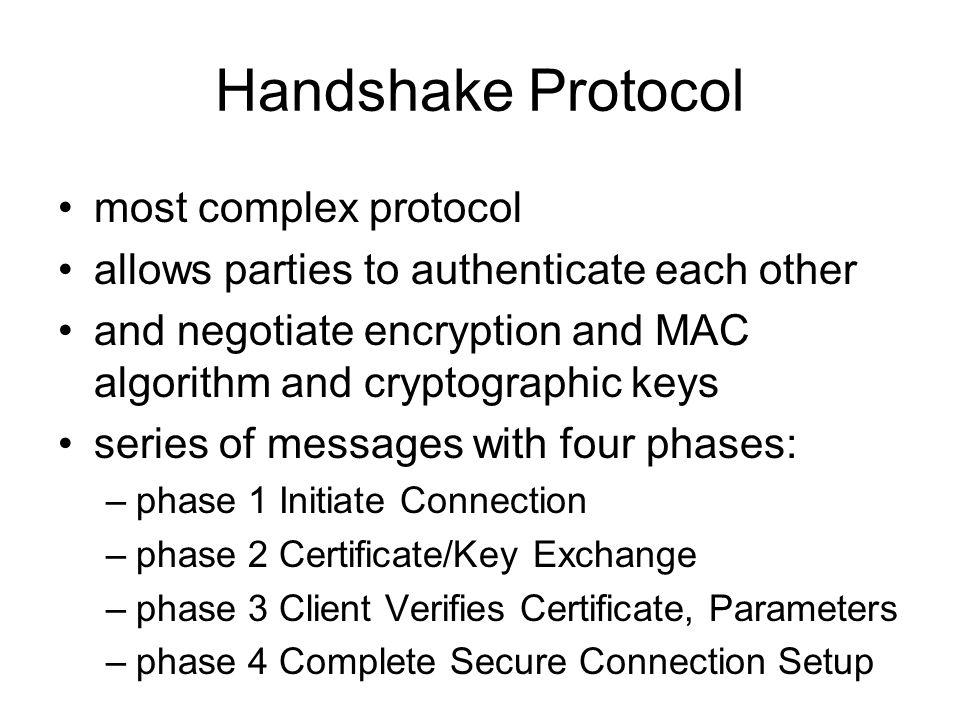 Handshake Protocol most complex protocol