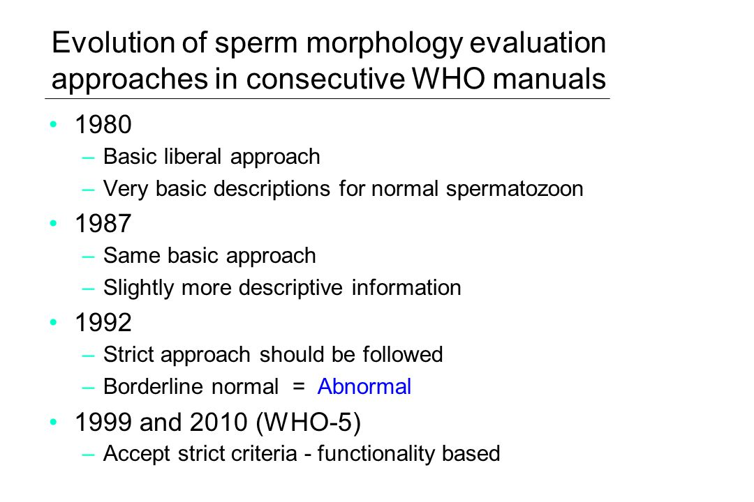 Evolution of sperm morphology evaluation approaches in consecutive WHO manuals