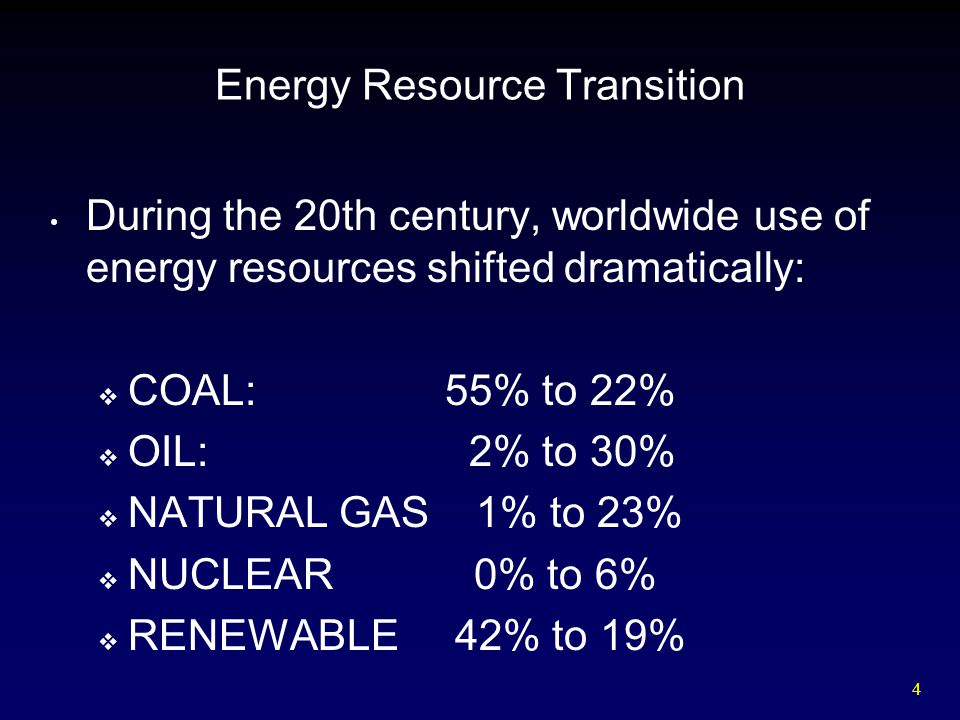 Energy Resource Transition