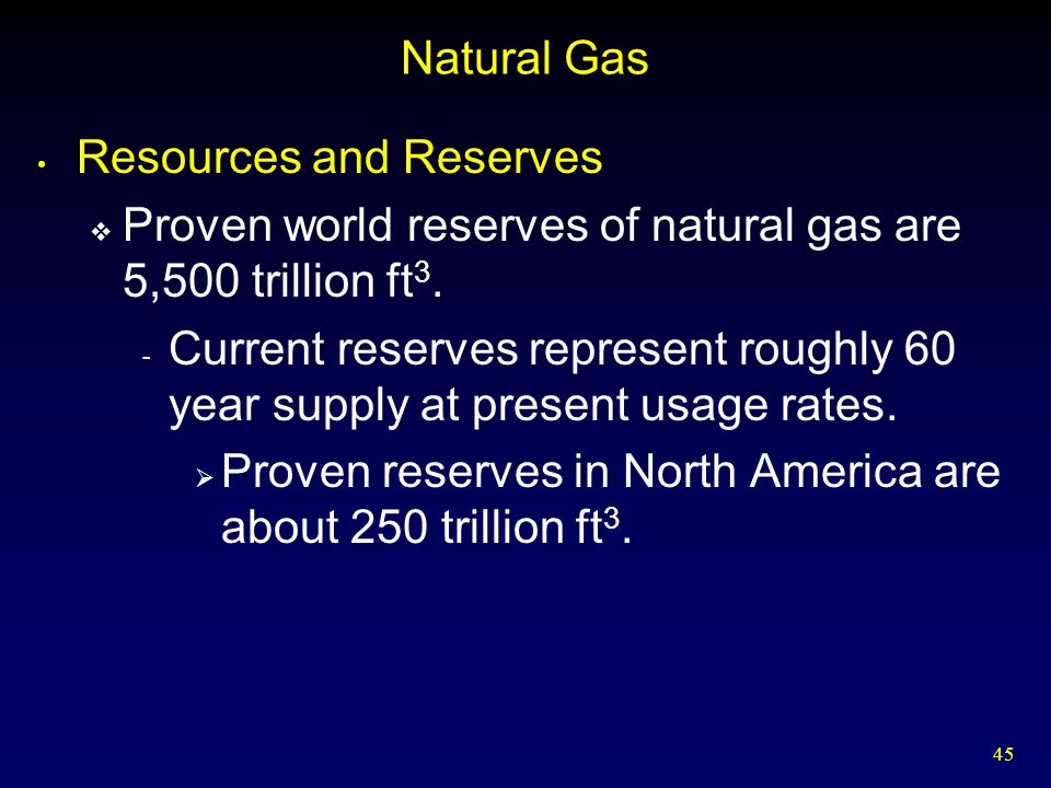 Natural Gas Resources and Reserves. Proven world reserves of natural gas are 5,500 trillion ft3.
