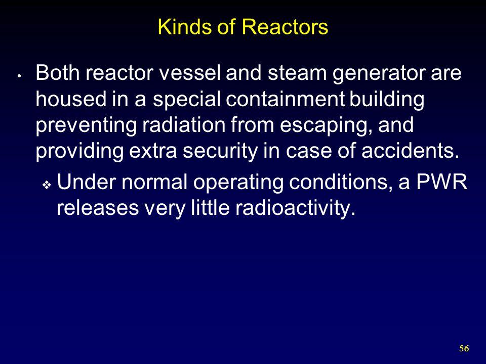 Kinds of Reactors