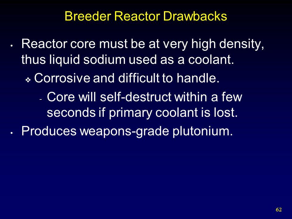 Breeder Reactor Drawbacks