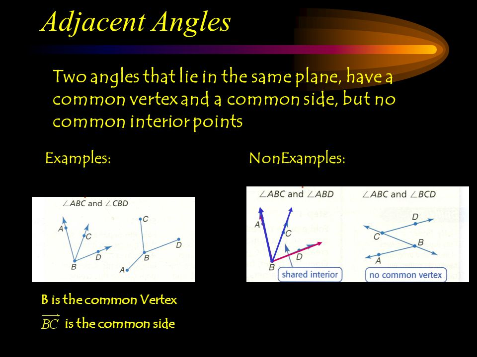 Adjacent Angles Two angles that lie in the same plane, have a common vertex and a common side, but no common interior points.