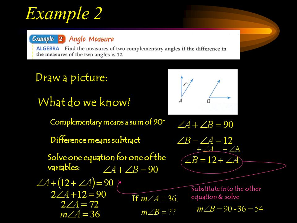 Example 2 Draw a picture: What do we know Difference means subtract