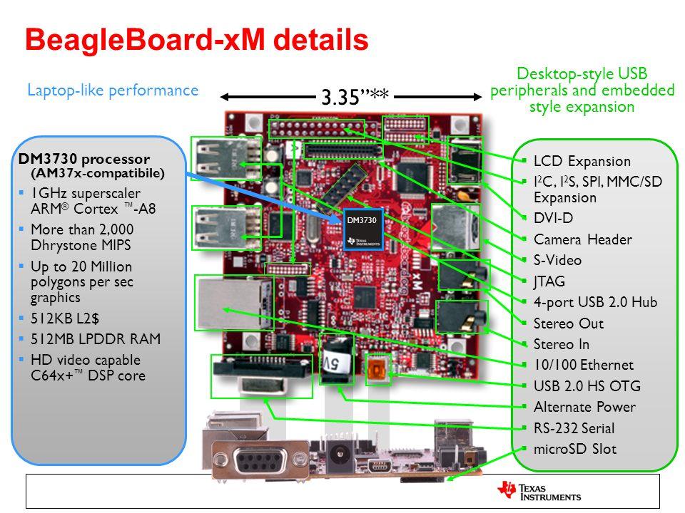 BeagleBoard-xM details