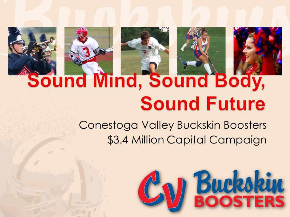Sound Mind, Sound Body, Sound Future