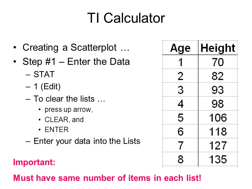 TI Calculator Creating a Scatterplot … Step #1 – Enter the Data