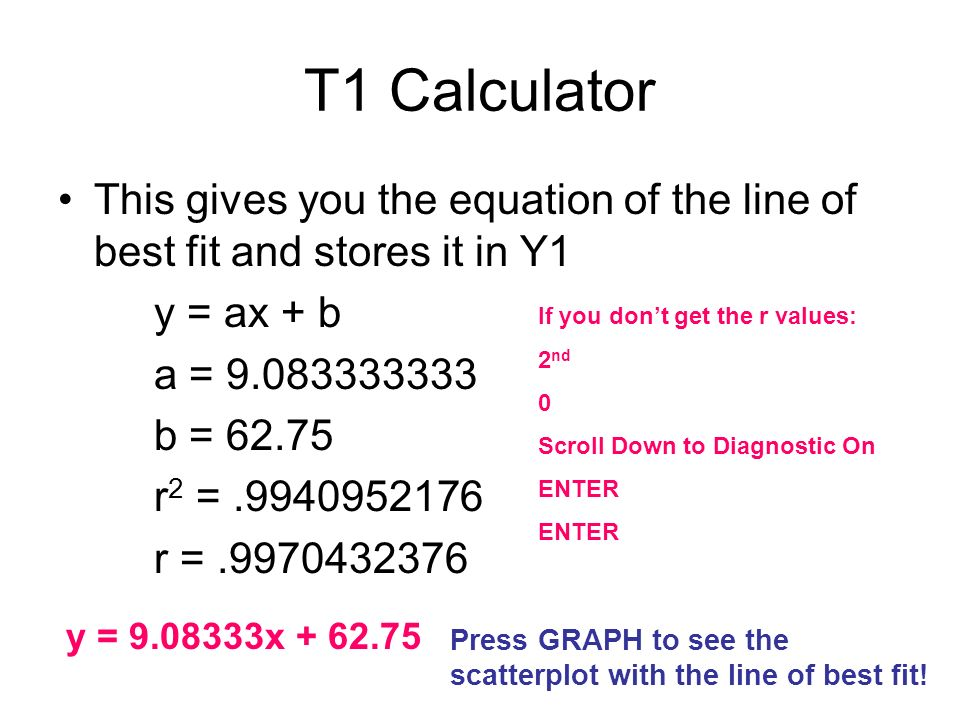 T1 Calculator This gives you the equation of the line of best fit and stores it in Y1. y = ax + b.