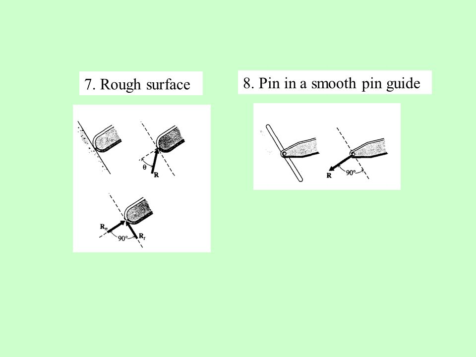 7. Rough surface 8. Pin in a smooth pin guide
