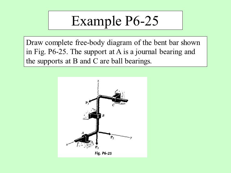 Example P6-25