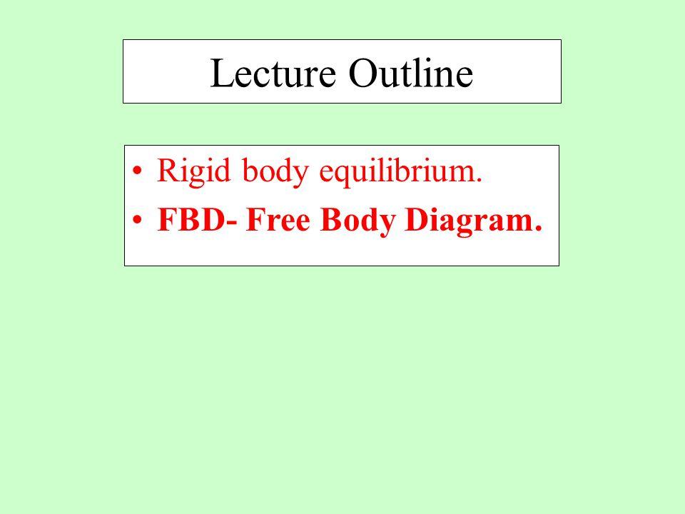 Lecture Outline Rigid body equilibrium. FBD- Free Body Diagram.