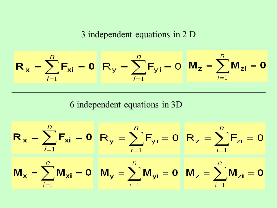 3 independent equations in 2 D