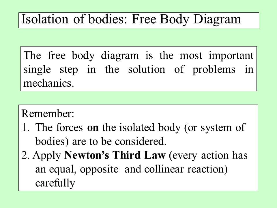 Isolation of bodies: Free Body Diagram